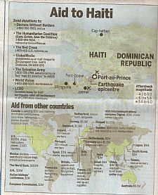 Click the Haiti Aid map to enlarge